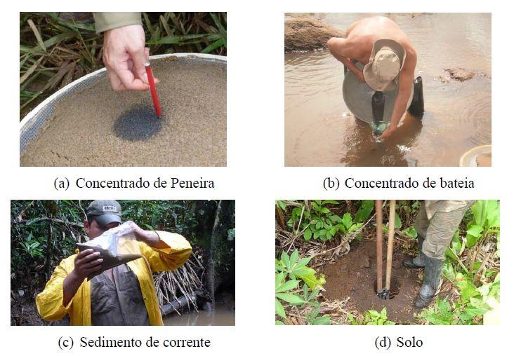 Imagens ilustrativas de tipos de coleta de amostras de terras raras.