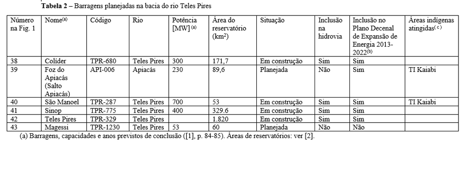 Tabela 2 Teles Pires