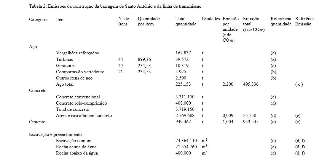 tabela 1 carbono