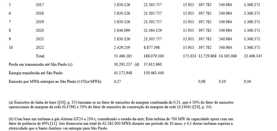 tabela 3 carbono 3