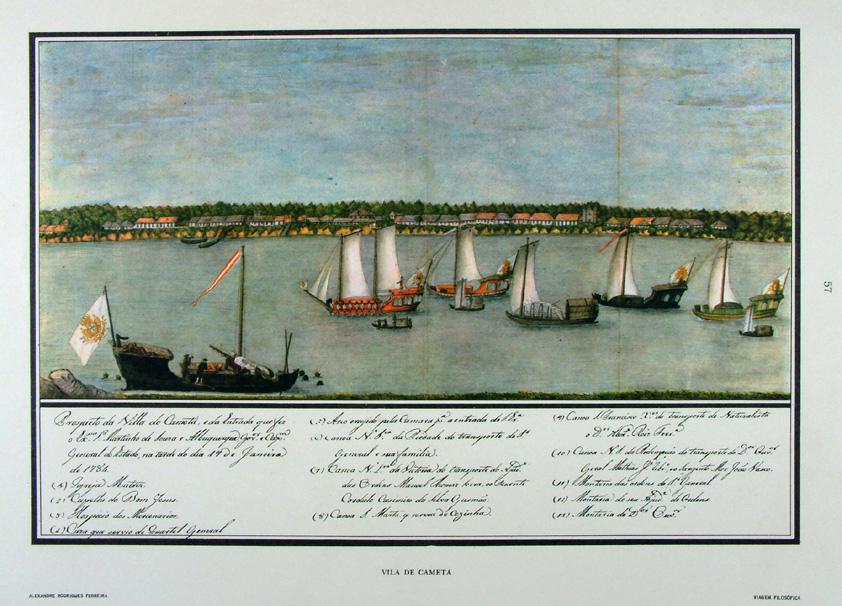 Desenho de Belém, na época da colônia o século 18, feito por Joaquim Codina.