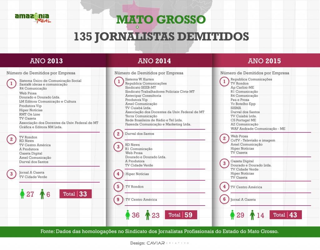infografico-mt