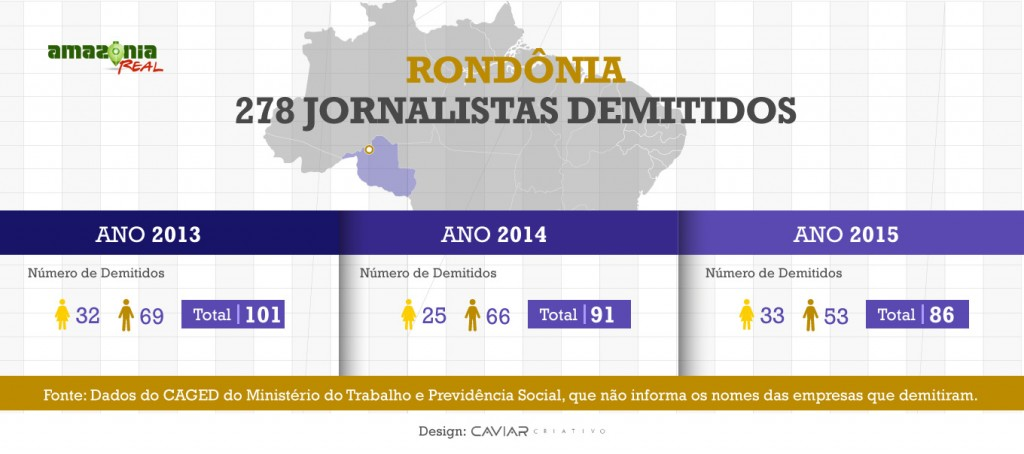 infografico-rondonia (1)