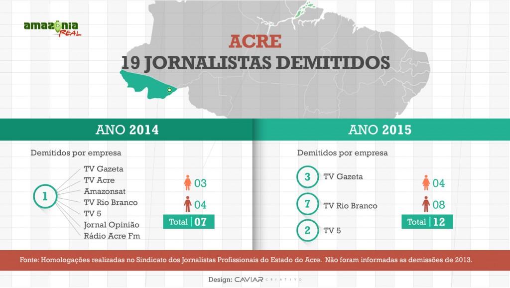 infografico-acre