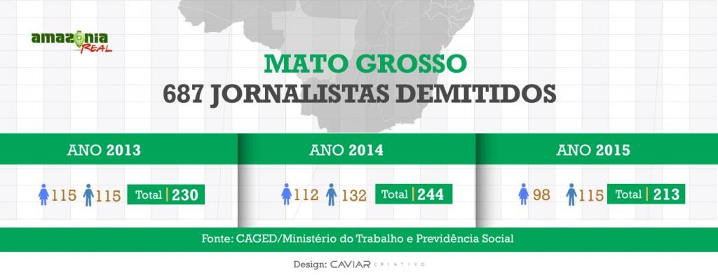 infografico-ministerio-do-trabalho-MT