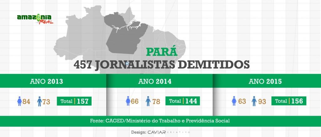infografico-ministerio-do-trabalho-para