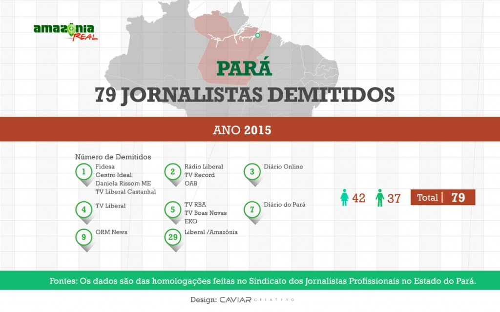 infografico-para-2