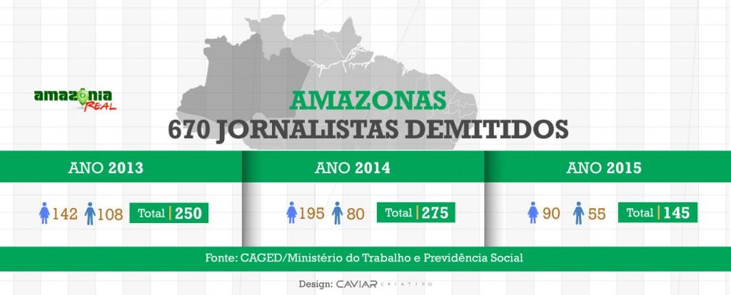 mapa dos jornalistas amazonas
