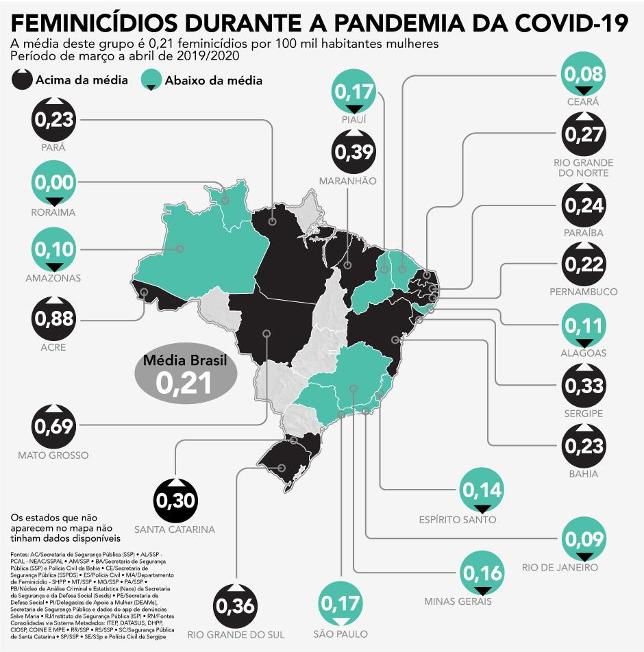 Mapa estático pandemia